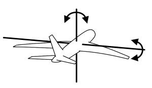 pan and tilt or pith yaw directions